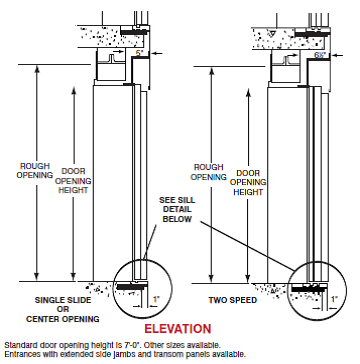 It is recommended that the entrance wall be left open until door frames and sills are set in place. If this is not possible then a rough opening must be ...  sc 1 st  Canton Elevator & Entrances \u2013 Canton Elevator