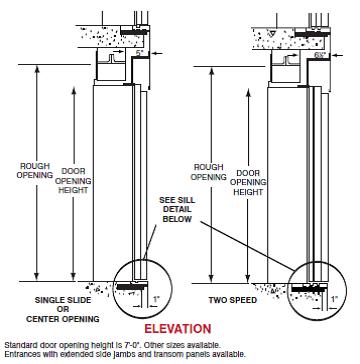Elevator Door Sizes Amp Most Elevators Use Counterweights