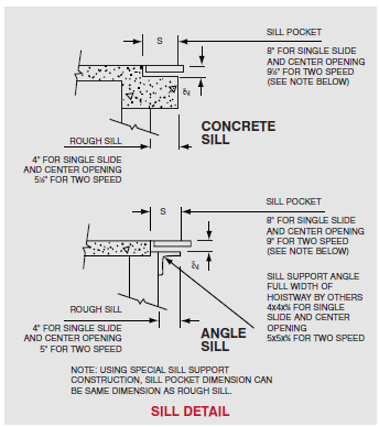 Wiring Electrical Switches Water Pump on float switches wiring diagram